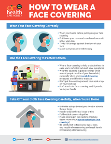 How to Wear a Face Covering