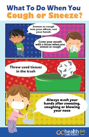 What To Do When You Cough or Sneeze